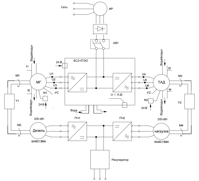 Схема стенда, реализующего